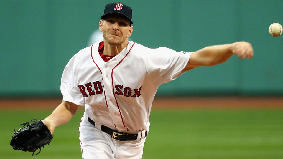 Red Sox Pitching Staff Preview