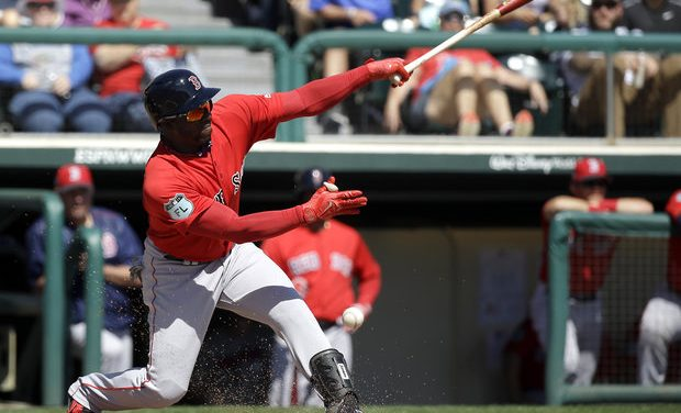 The Worst Right Fielders in Red Sox History