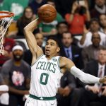 Celtics' Youth on Fire: Can They Sustain the Flame?