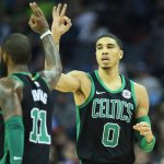 Can the Celtics Catch the Raptors for the One Seed?