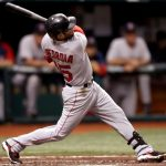 Looking Back: Dustin Pedroia's 2008 MVP Season