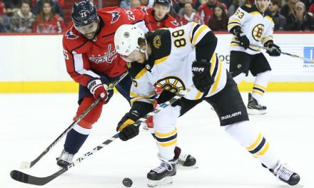 Game Preview: Bruins vs Caps