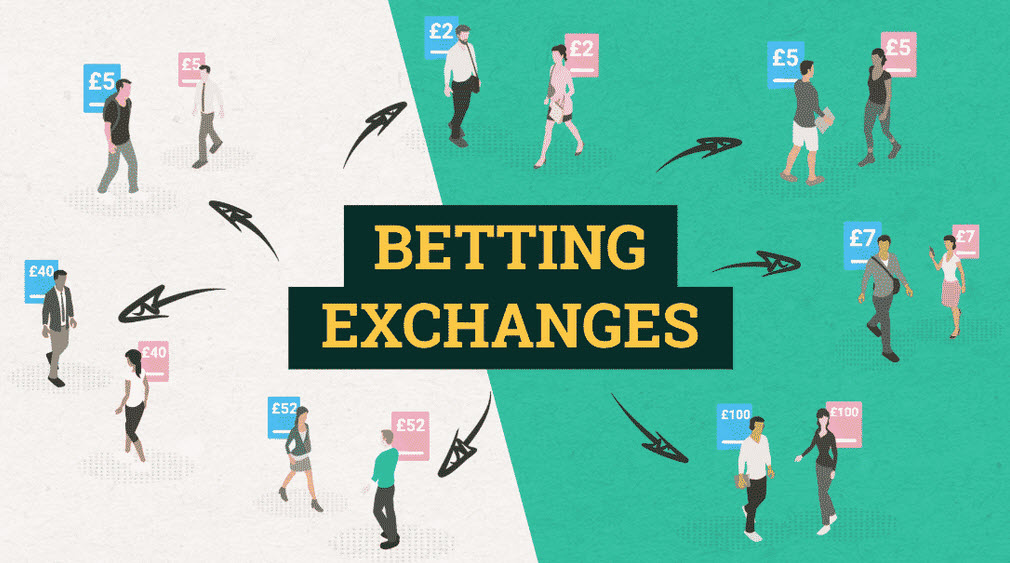 What Is a Betting Exchange?