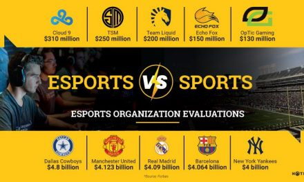 Comparison of Esports with Normal Sports